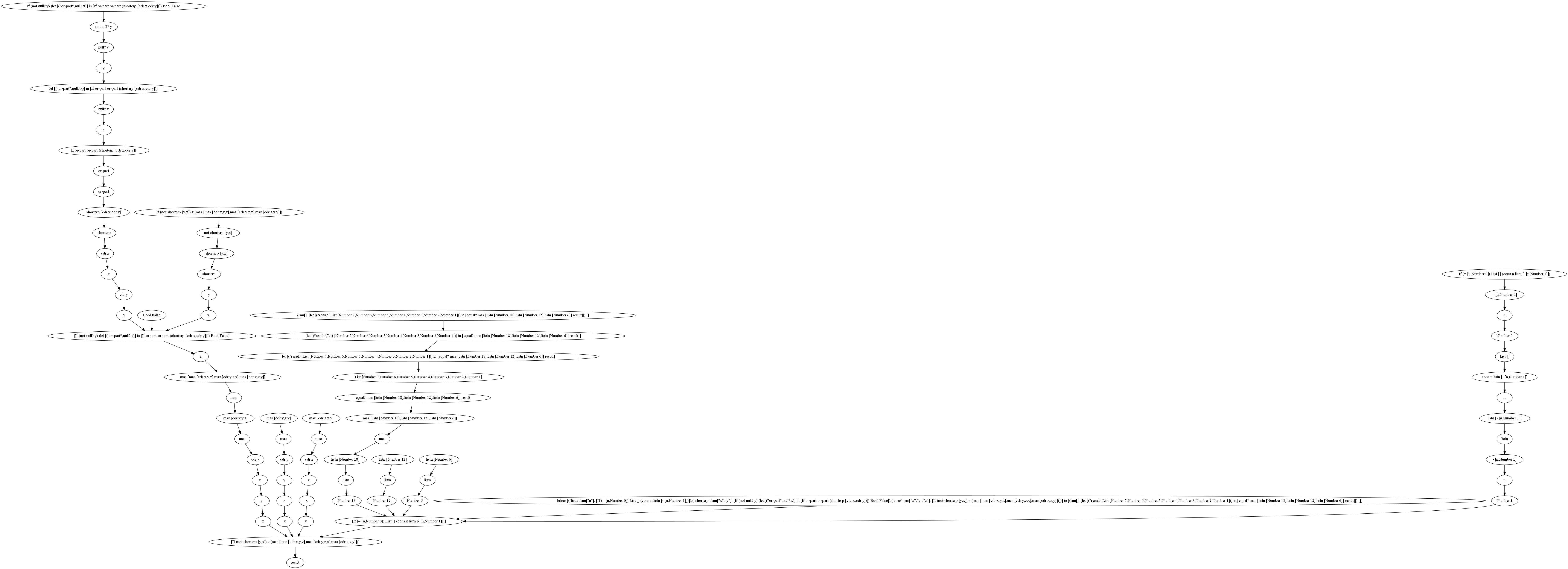 scheme/graph_files/gabriel/takl.png