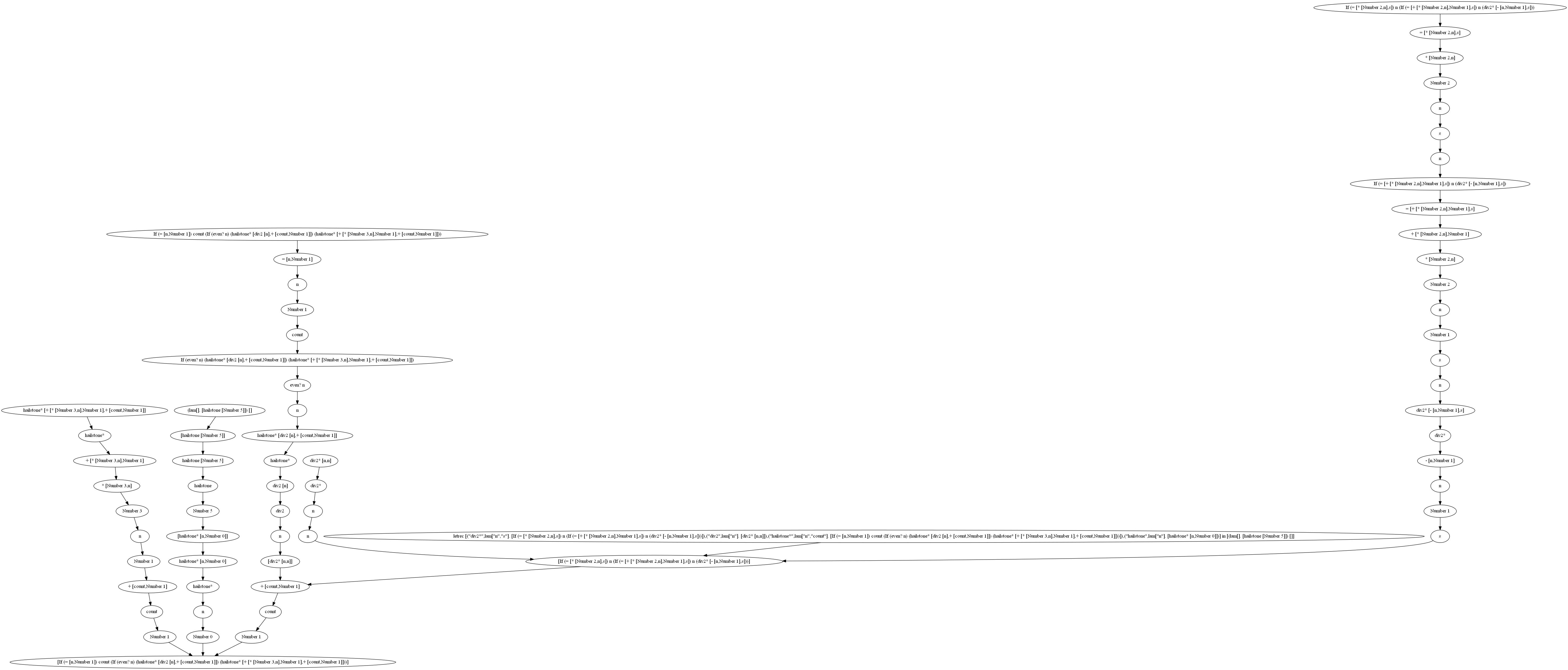 scheme/graph_files/scala-am/collatz.png