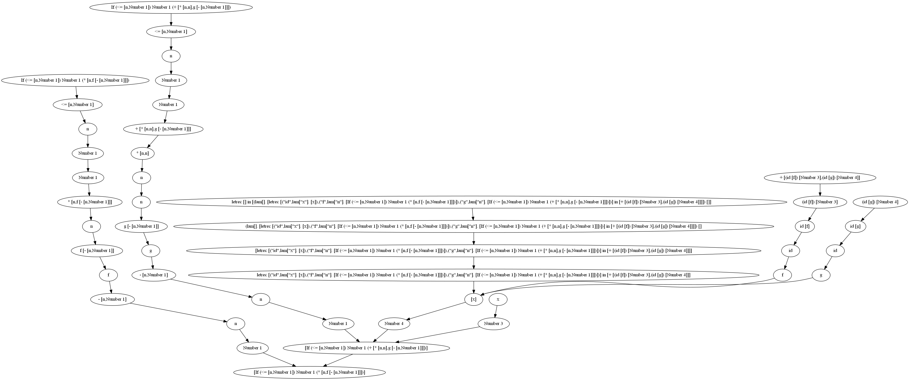 scheme/graph_files/scala-am/gcipd.png