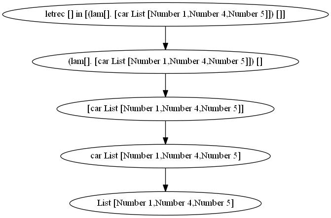 scheme/graph_files/test_car.png