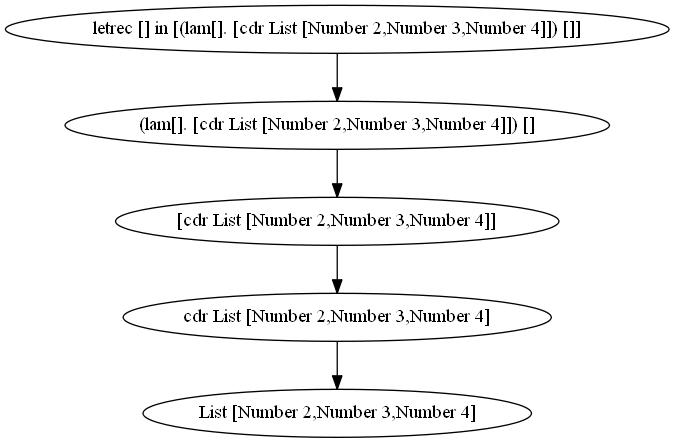 scheme/graph_files/test_cdr.png