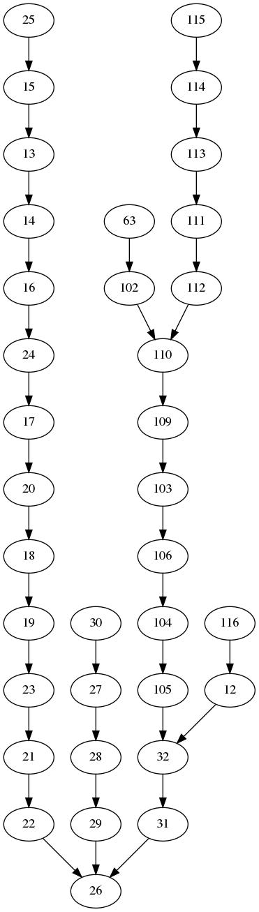 scheme/scheme_files/scala-am/nqueens.png