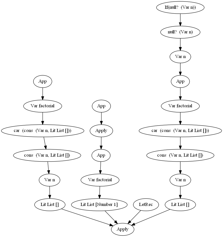 scheme/graph_files/test_endless_recursion.png