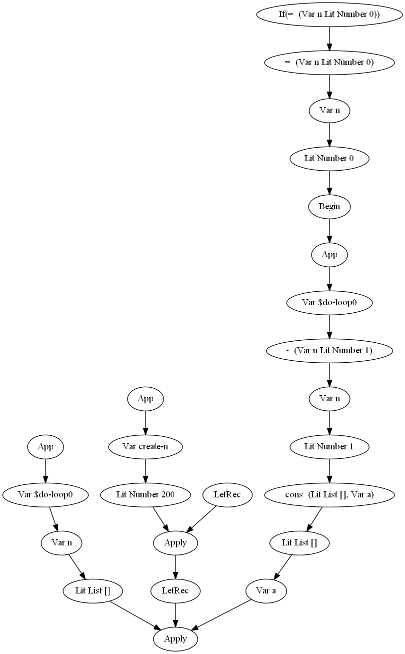 scheme/graph_files/gabriel/divrec.png