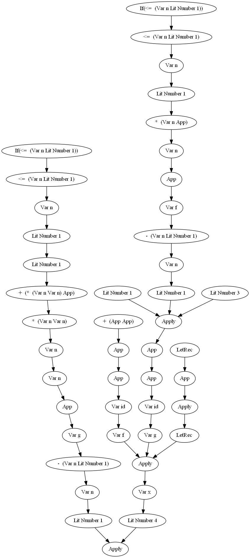 scheme/graph_files/scala-am/gcipd.png