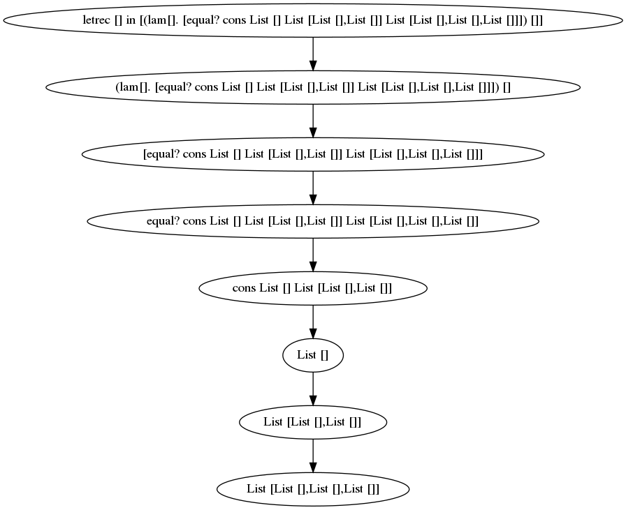 scheme/graph_files/test_cons.png