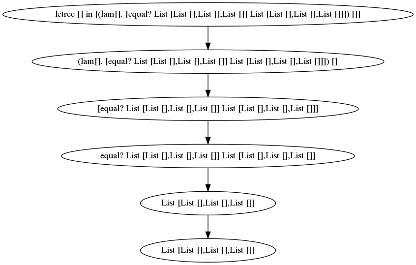 scheme/graph_files/test_equal.png