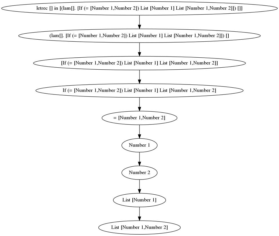 scheme/graph_files/test_faulty_list.png