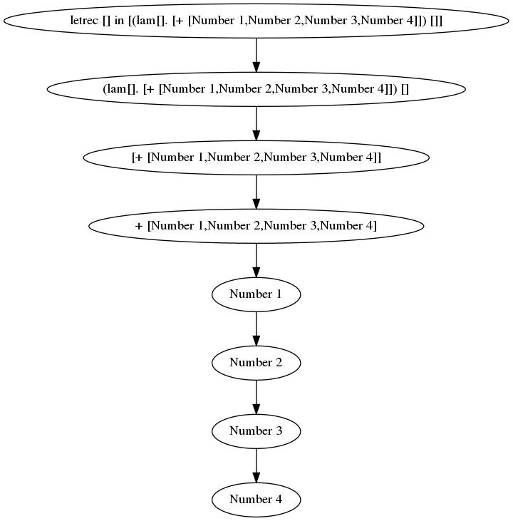 scheme/graph_files/test_opvars.png