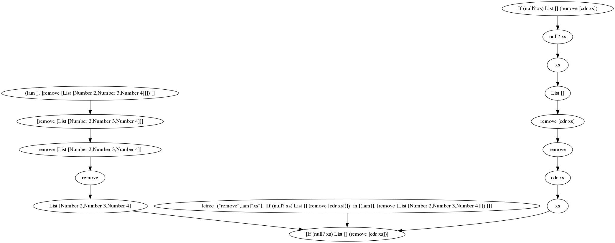 scheme/graph_files/test_rec_empty.png