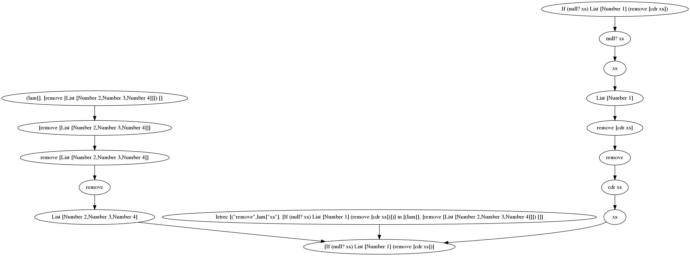 scheme/graph_files/test_rec_nonempty.png
